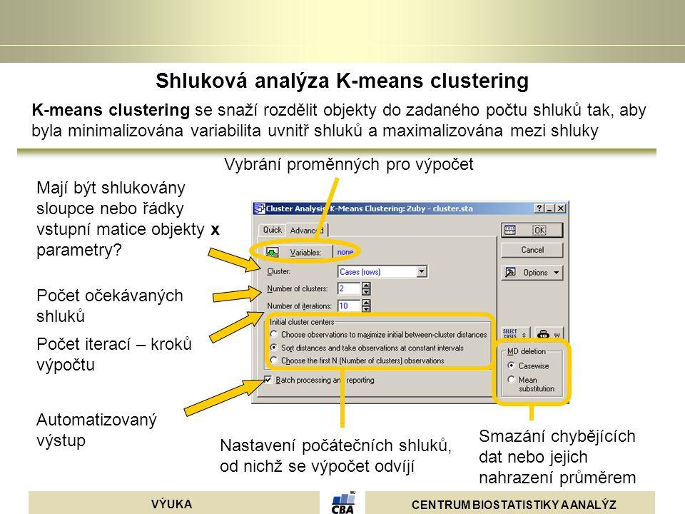 Shluková analýza K-means clustering