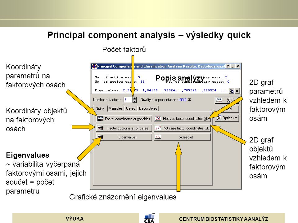Principal component analysis – výsledky quick