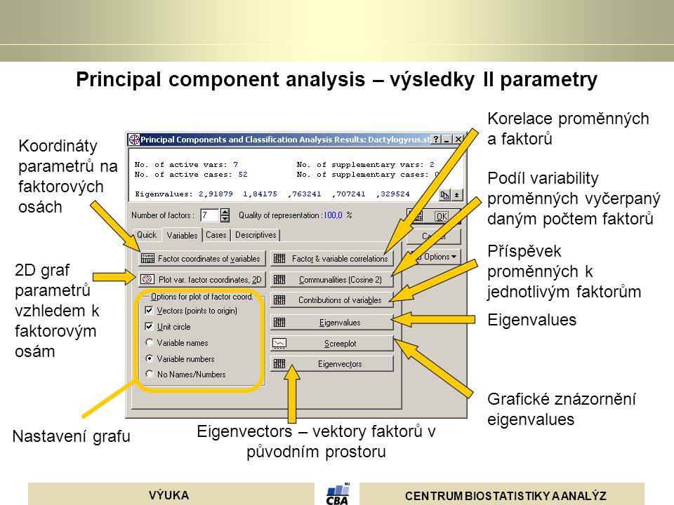 Principal component analysis – výsledky II parametry
