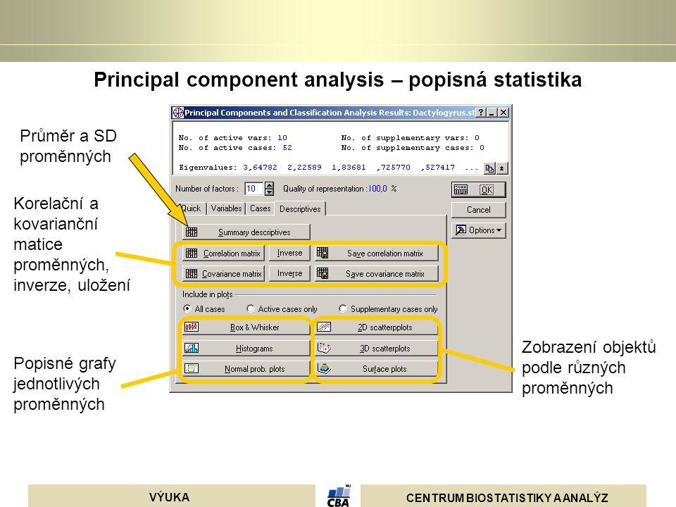 Principal component analysis – popisná statistika