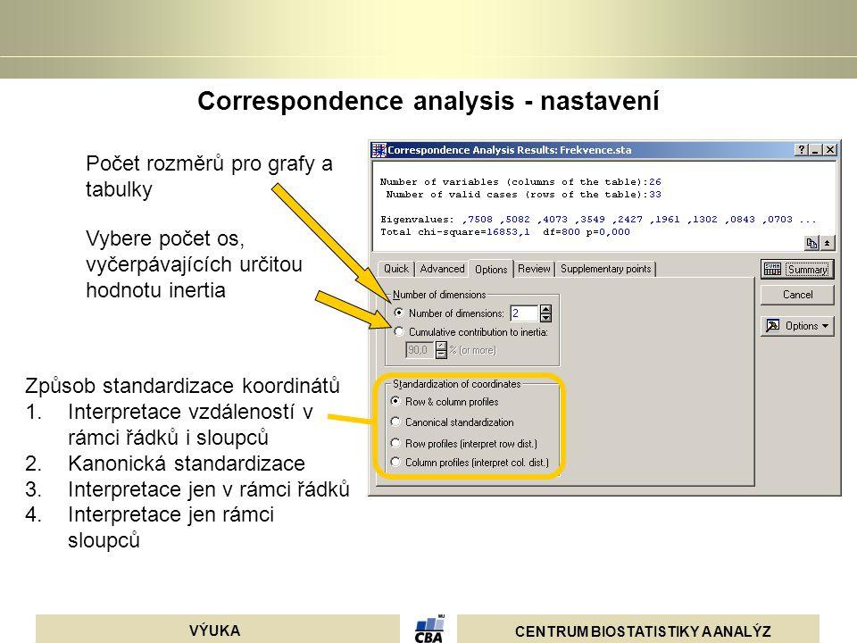 Correspondence analysis - nastavení