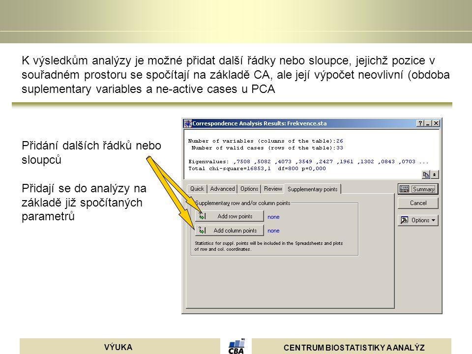 K výsledkům analýzy je možné přidat další řádky nebo sloupce, jejichž pozice v souřadném prostoru se spočítají na základě CA, ale její výpočet neovlivní (obdoba suplementary variables a ne-active cases u PCA