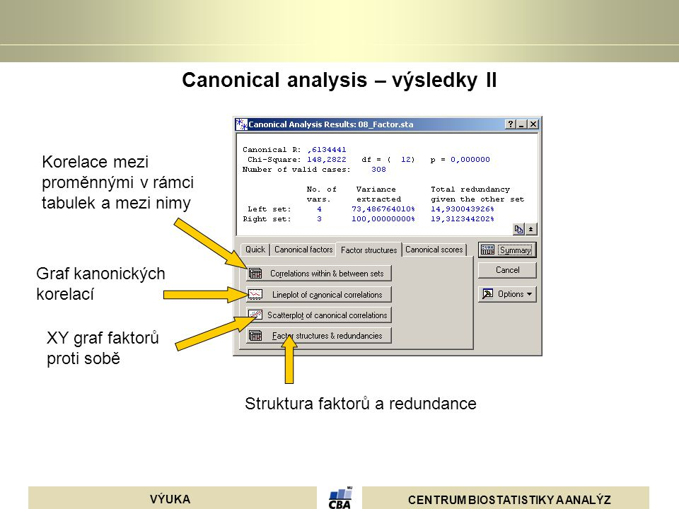 Canonical analysis – výsledky II