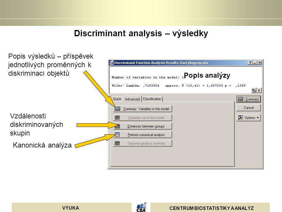 Discriminant analysis – výsledky