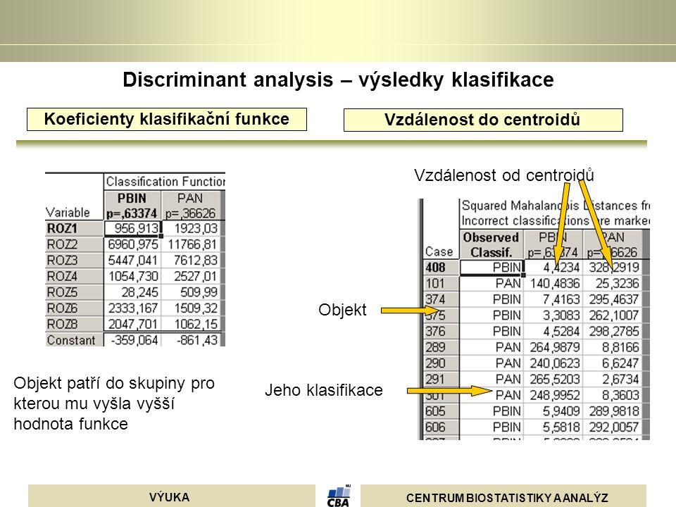 Discriminant analysis – výsledky klasifikace
