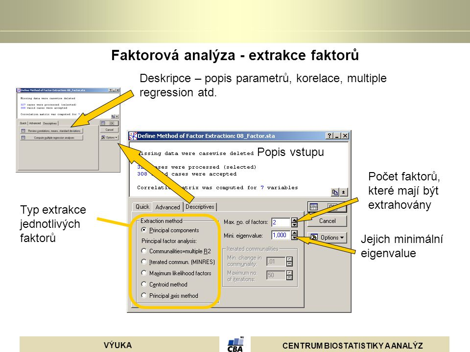 Faktorová analýza - extrakce faktorů