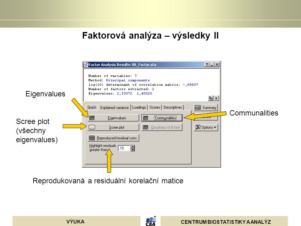 Faktorová analýza – výsledky II