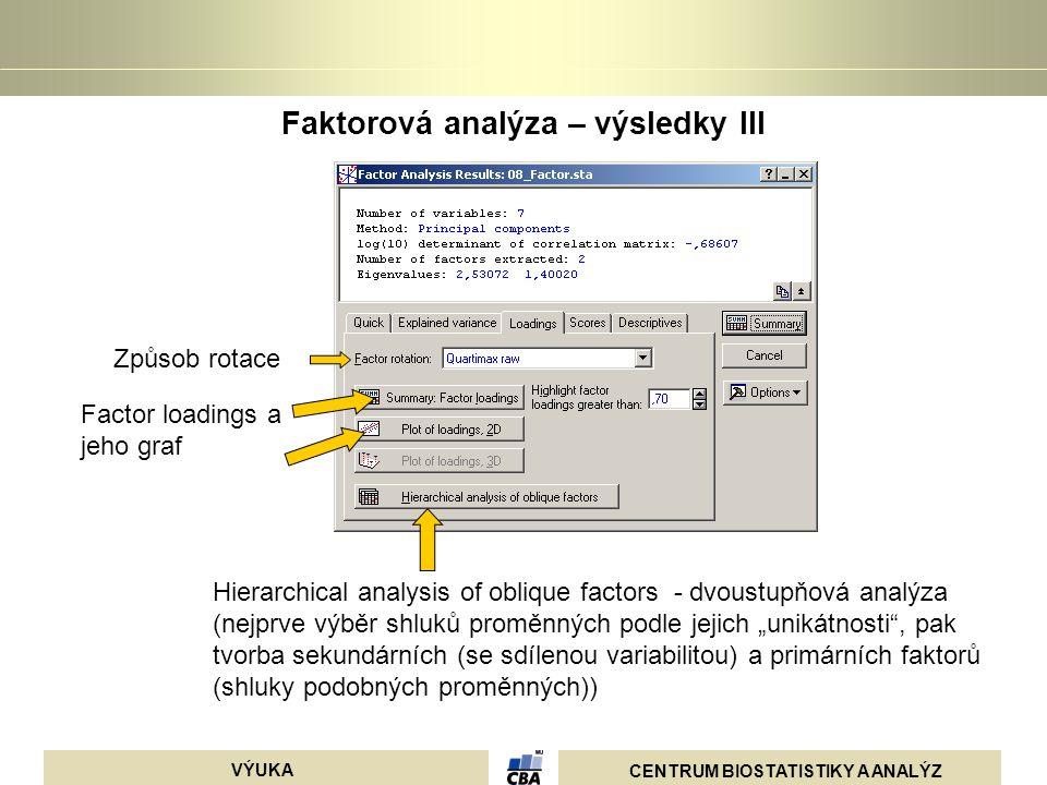 Faktorová analýza – výsledky III