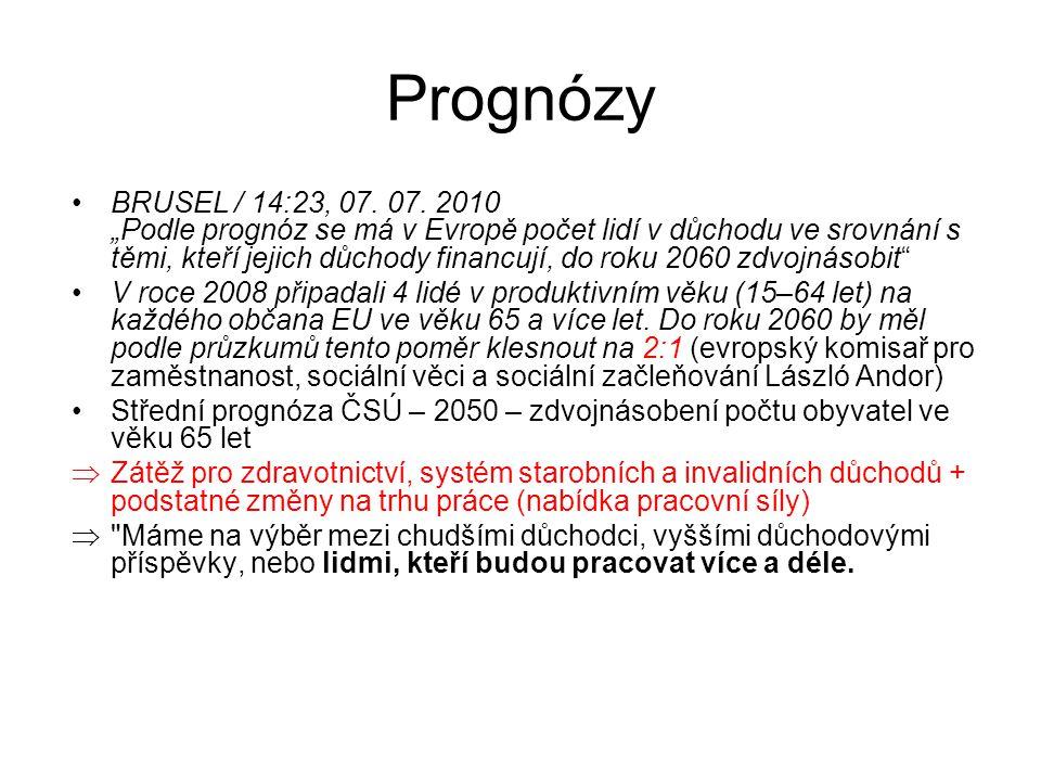 Prognózy