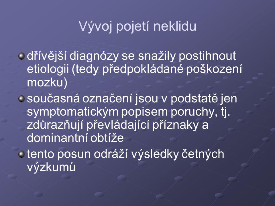 Vývoj pojetí neklidu dřívější diagnózy se snažily postihnout etiologii (tedy předpokládané poškození mozku)