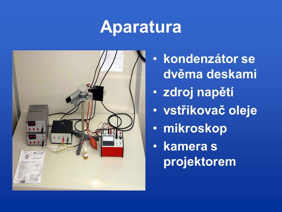 Aparatura kondenzátor se dvěma deskami zdroj napětí vstřikovač oleje