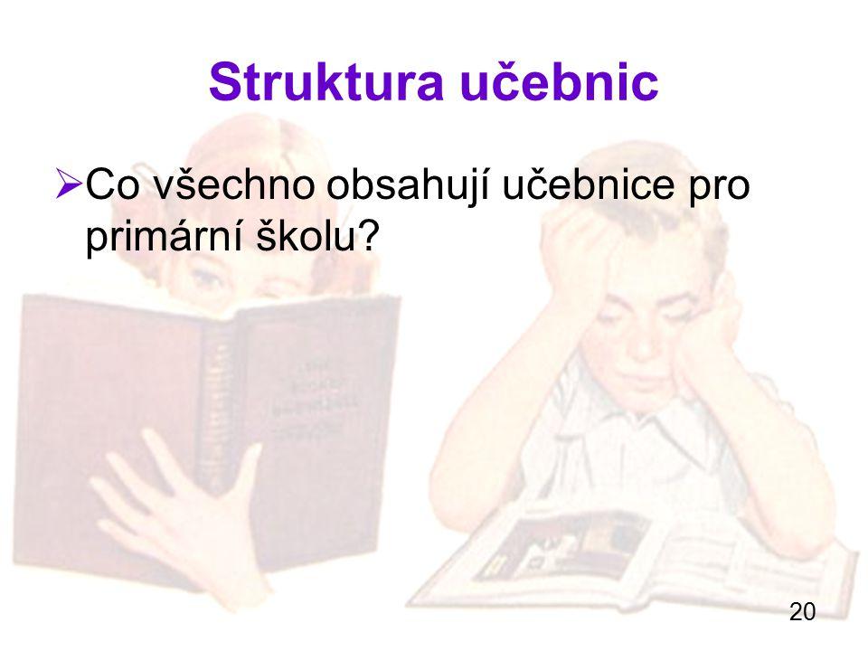 Struktura učebnic Co všechno obsahují učebnice pro primární školu