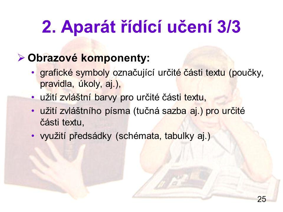 2. Aparát řídící učení 3/3 Obrazové komponenty: