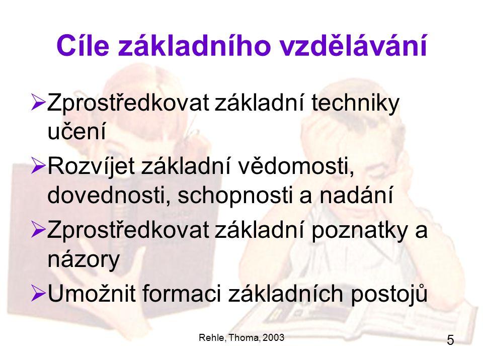 Cíle základního vzdělávání