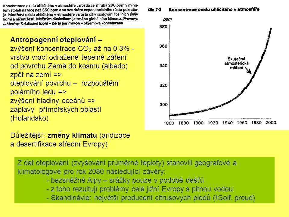 Antropogenní oteplování –