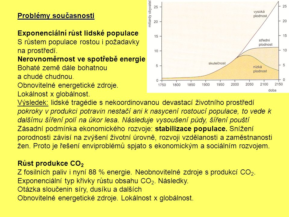 Problémy současnosti Exponenciální růst lidské populace. S růstem populace rostou i požadavky. na prostředí.