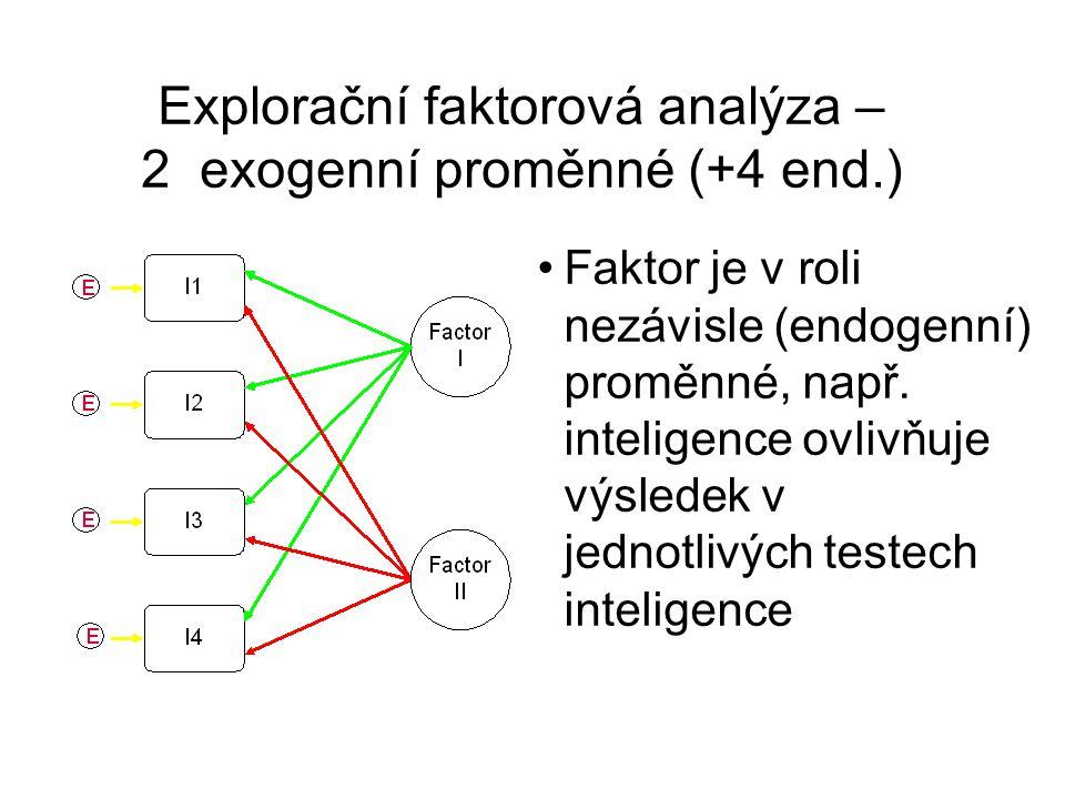 Explorační faktorová analýza – 2 exogenní proměnné (+4 end.)