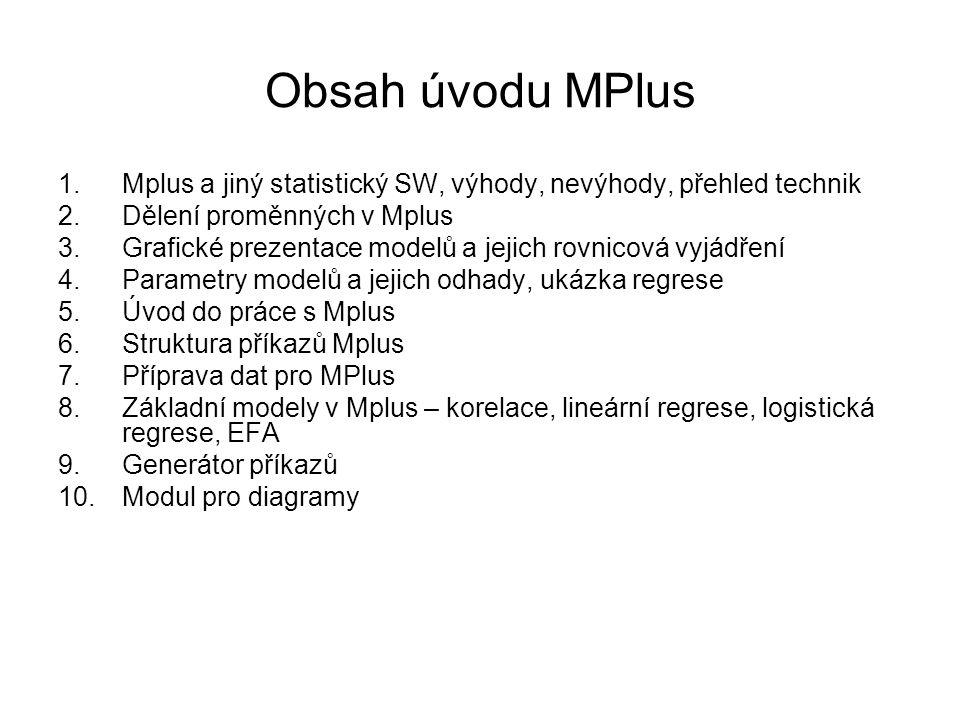 Obsah úvodu MPlus Mplus a jiný statistický SW, výhody, nevýhody, přehled technik. Dělení proměnných v Mplus.