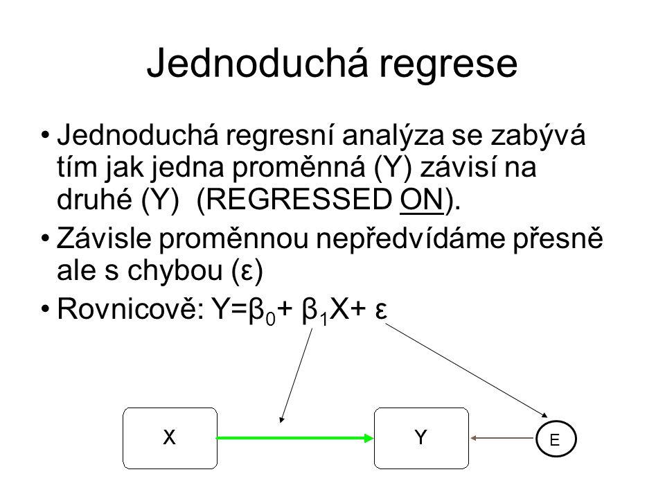 Jednoduchá regrese Jednoduchá regresní analýza se zabývá tím jak jedna proměnná (Y) závisí na druhé (Y) (REGRESSED ON).