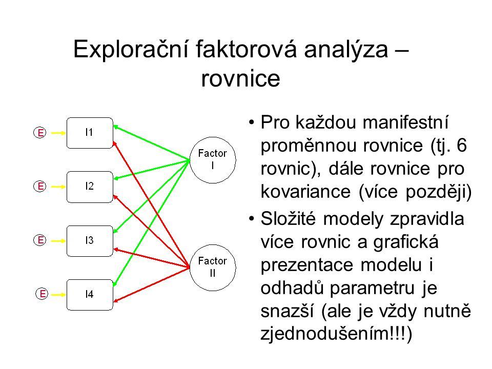 Explorační faktorová analýza –