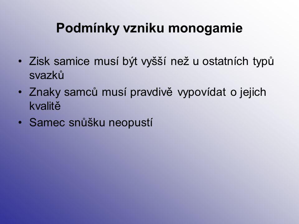 Podmínky vzniku monogamie