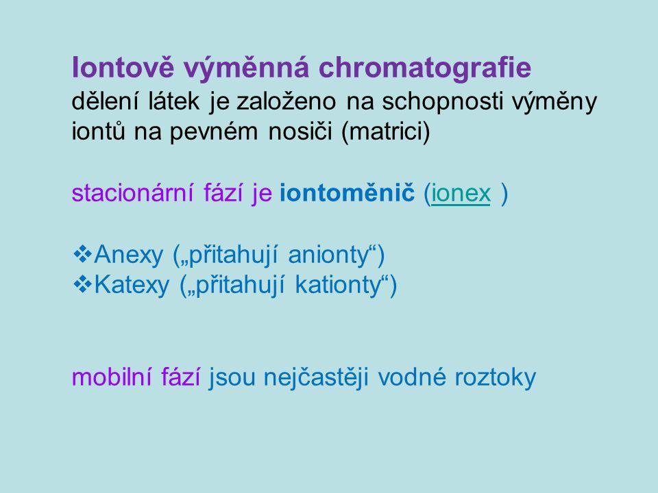 Iontově výměnná chromatografie