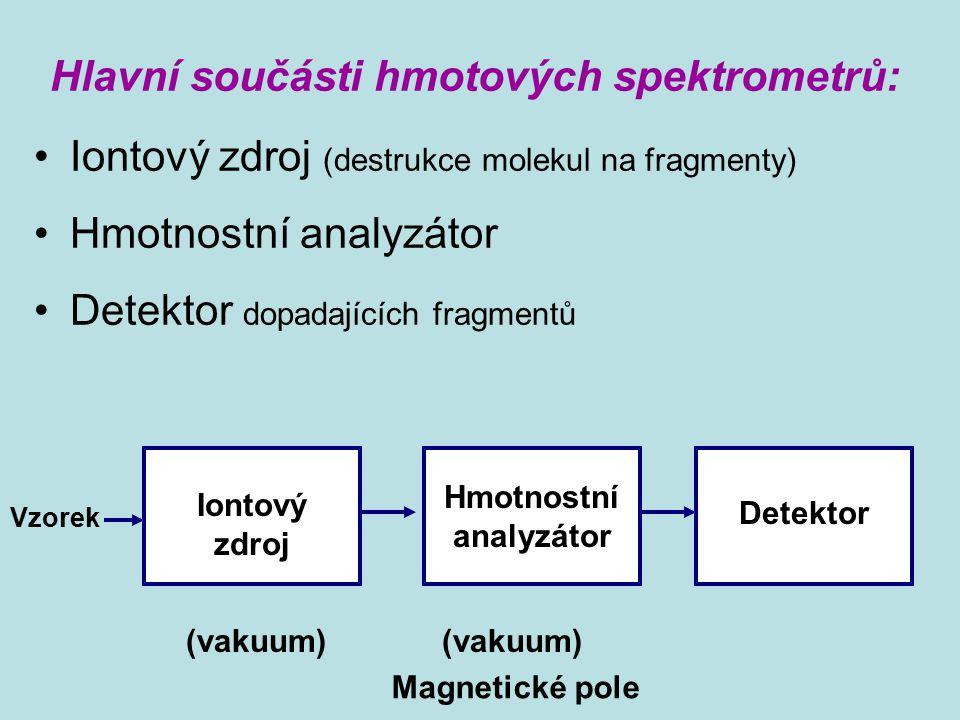Hmotnostní analyzátor