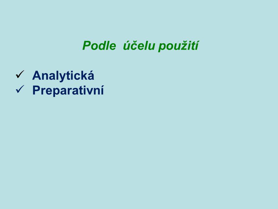 Podle účelu použití Analytická Preparativní