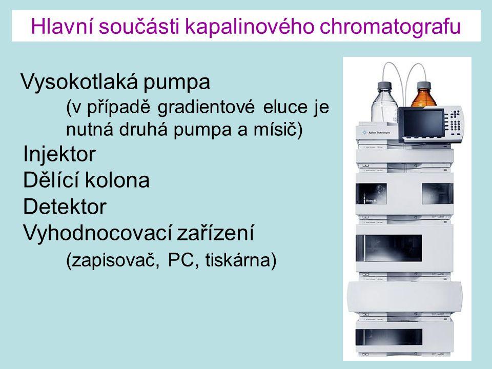 Hlavní součásti kapalinového chromatografu