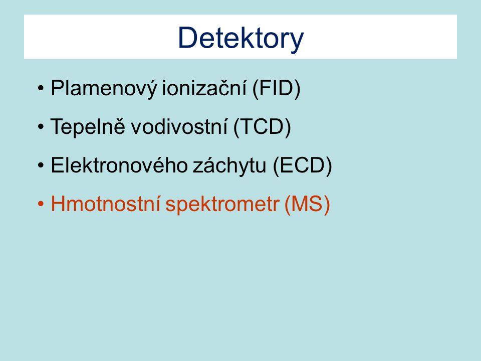 Detektory Plamenový ionizační (FID) Tepelně vodivostní (TCD)