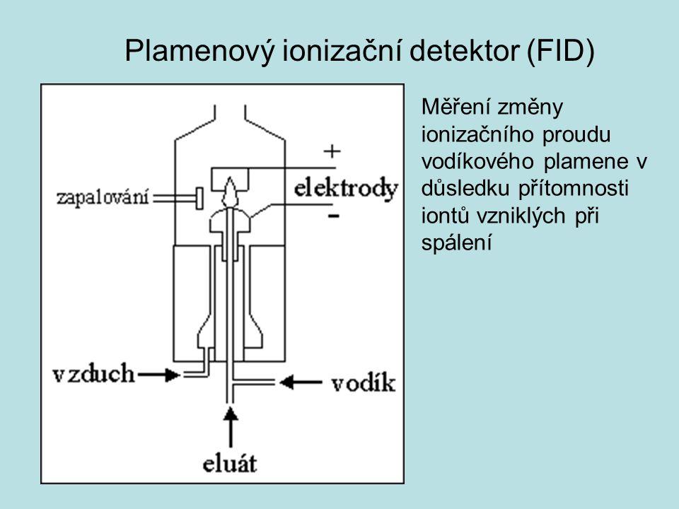 Plamenový ionizační detektor (FID)