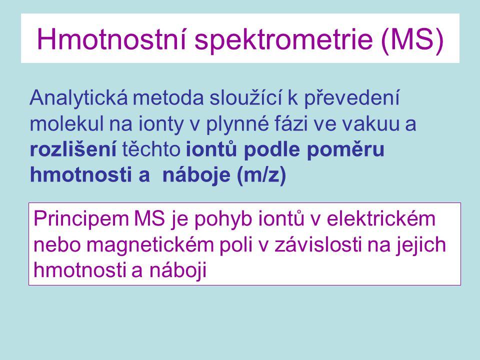 Hmotnostní spektrometrie (MS)