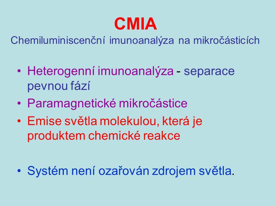 CMIA Chemiluminiscenční imunoanalýza na mikročásticích