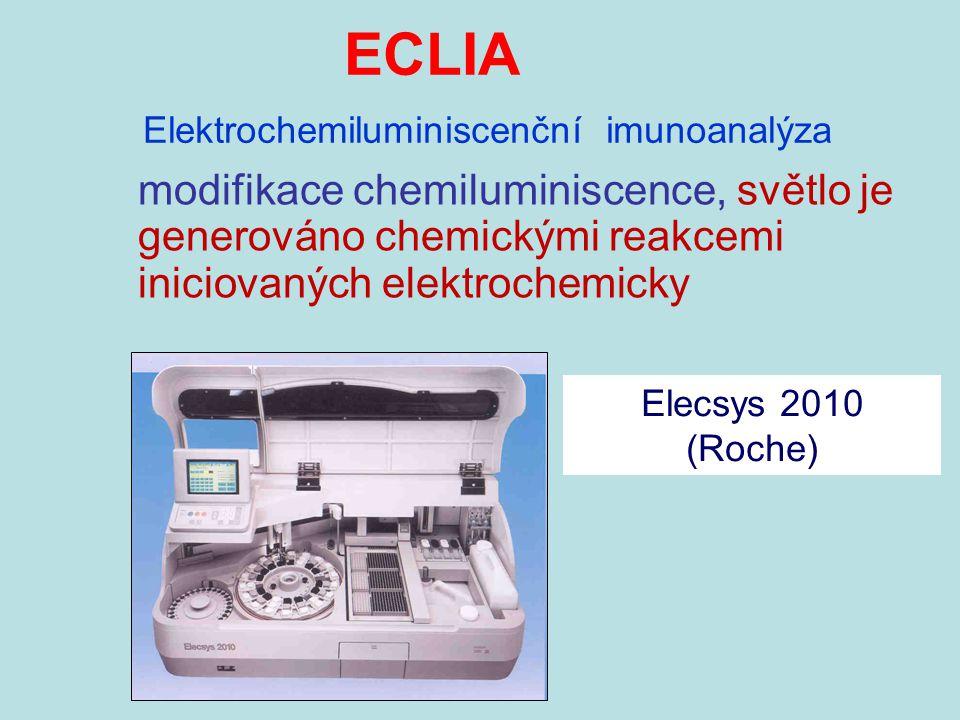 Elektrochemiluminiscenční imunoanalýza