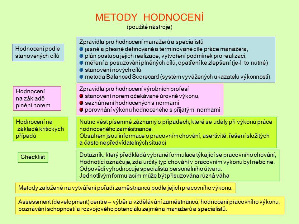 METODY HODNOCENÍ (použité nástroje)