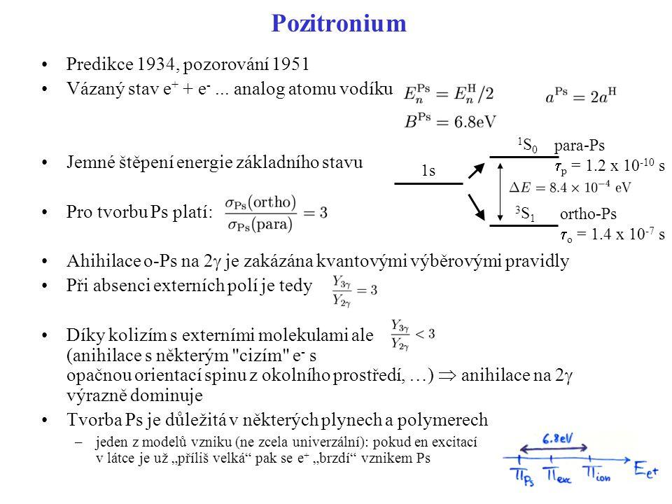 Pozitronium Predikce 1934, pozorování 1951