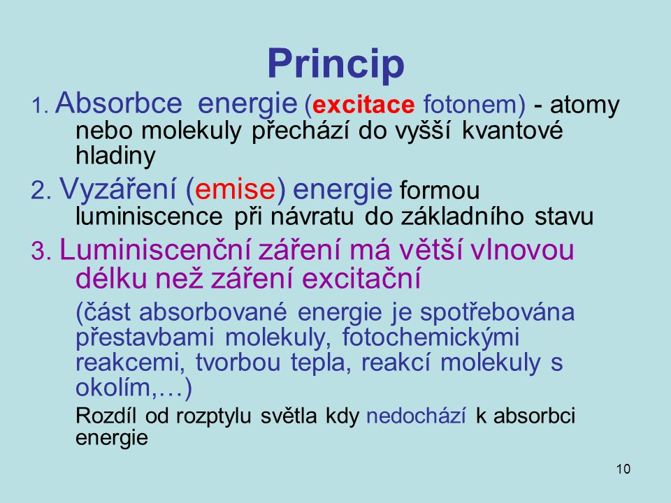 Princip 1. Absorbce energie (excitace fotonem) - atomy nebo molekuly přechází do vyšší kvantové hladiny.
