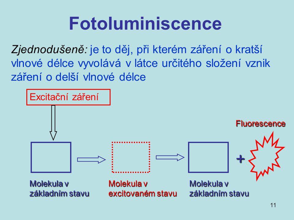 Fotoluminiscence Zjednodušeně: je to děj, při kterém záření o kratší vlnové délce vyvolává v látce určitého složení vznik záření o delší vlnové délce.