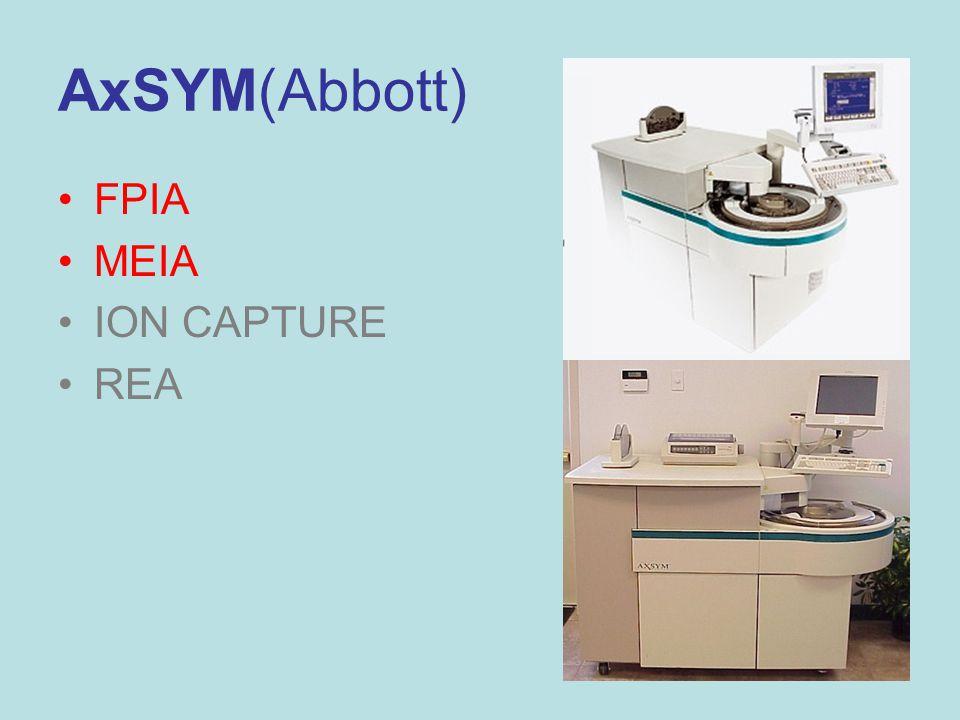 AxSYM(Abbott) FPIA MEIA ION CAPTURE REA