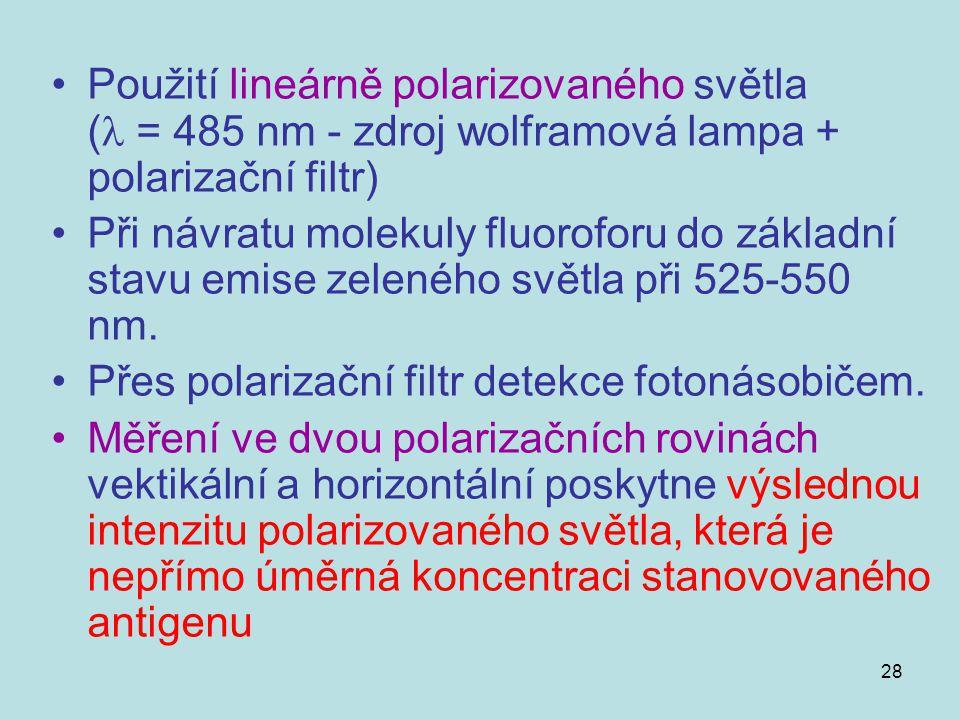 Použití lineárně polarizovaného světla ( = 485 nm - zdroj wolframová lampa + polarizační filtr)