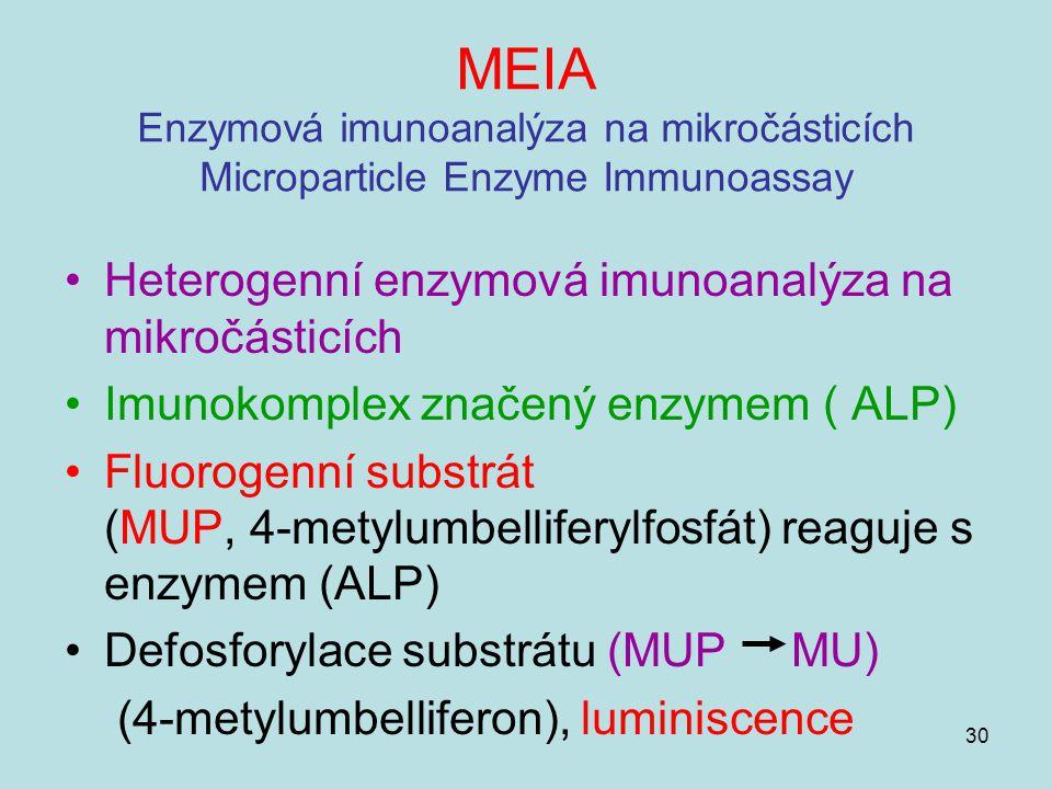 MEIA Enzymová imunoanalýza na mikročásticích Microparticle Enzyme Immunoassay