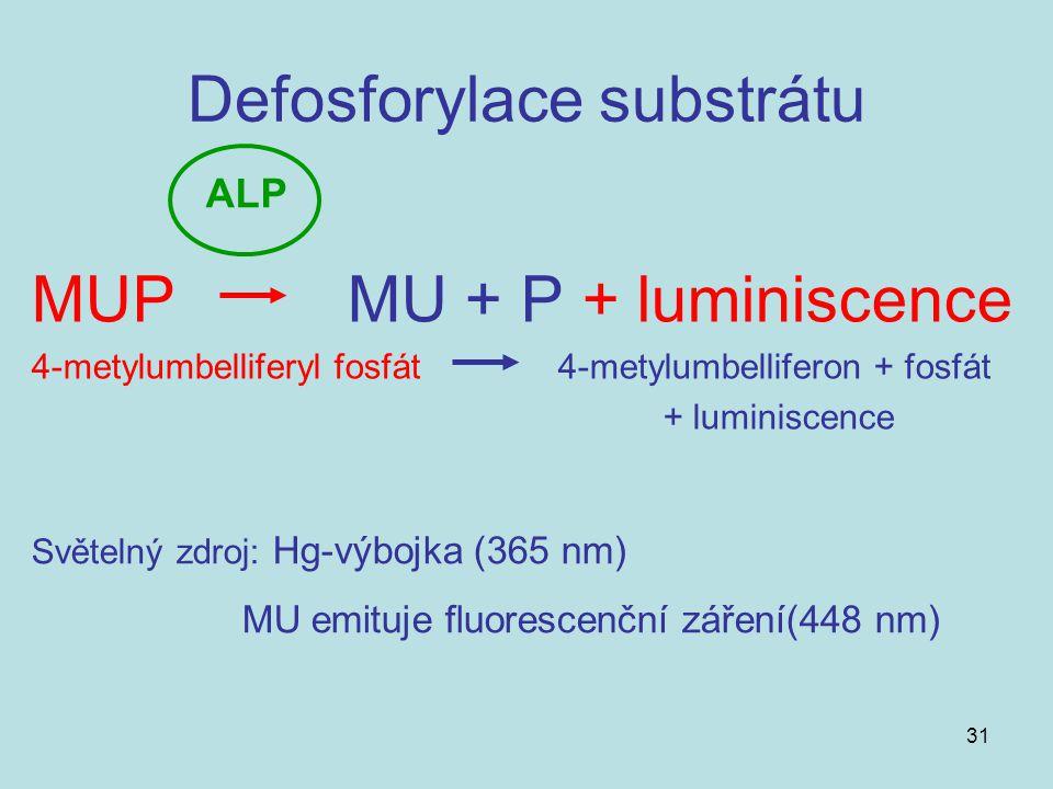 Defosforylace substrátu
