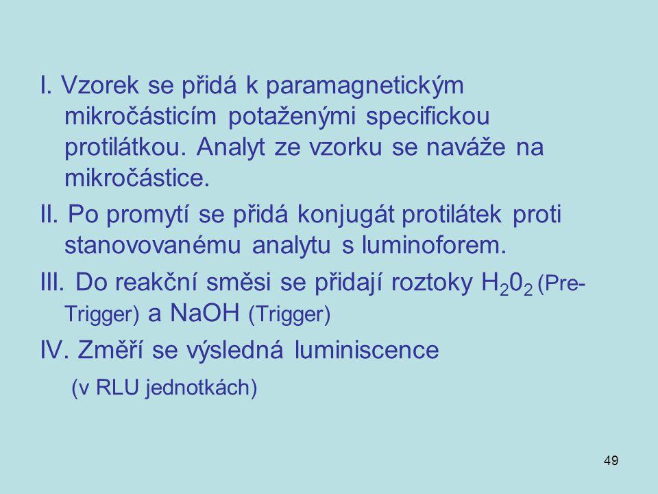 I. Vzorek se přidá k paramagnetickým mikročásticím potaženými specifickou protilátkou. Analyt ze vzorku se naváže na mikročástice.