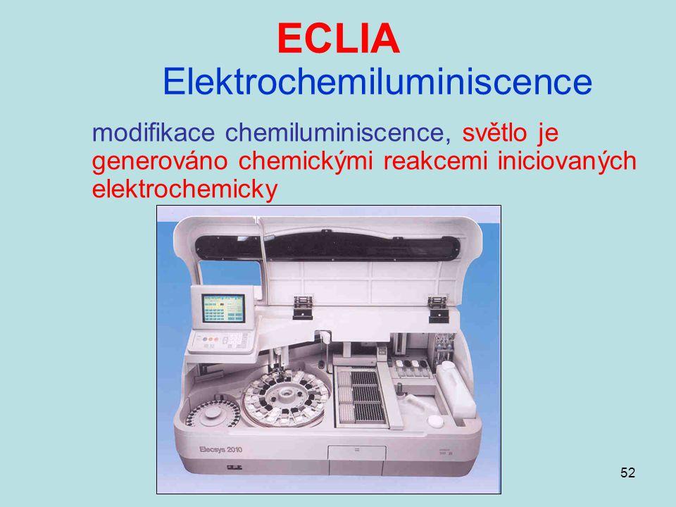 ECLIA Elektrochemiluminiscence