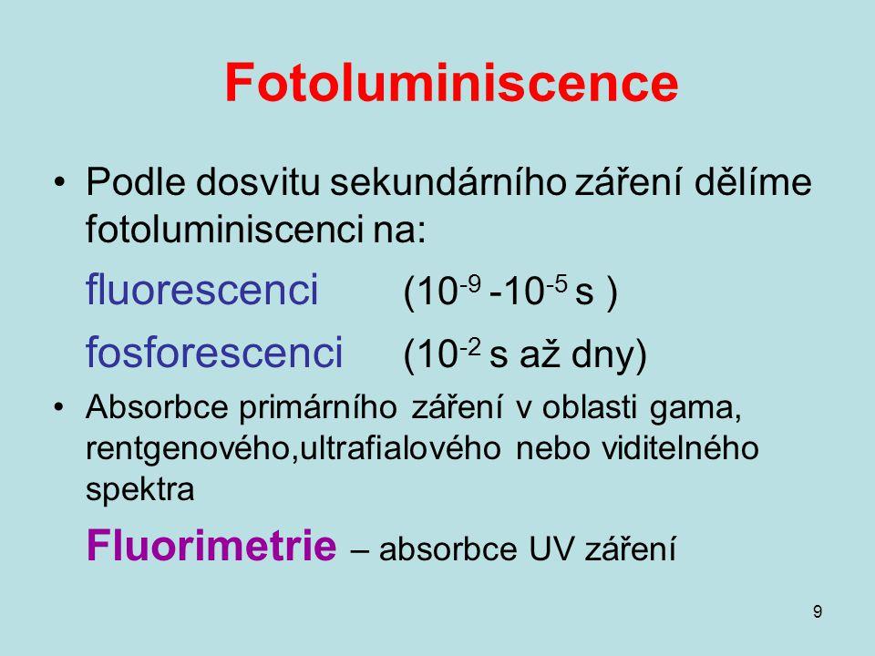 Fotoluminiscence fosforescenci (10-2 s až dny)