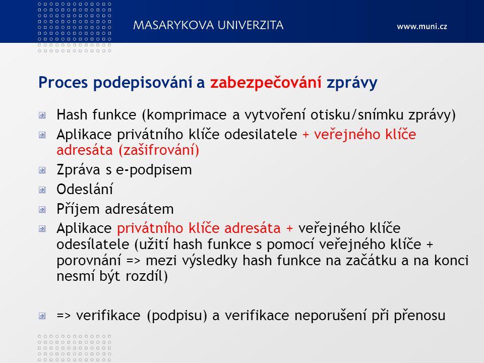 Proces podepisování a zabezpečování zprávy
