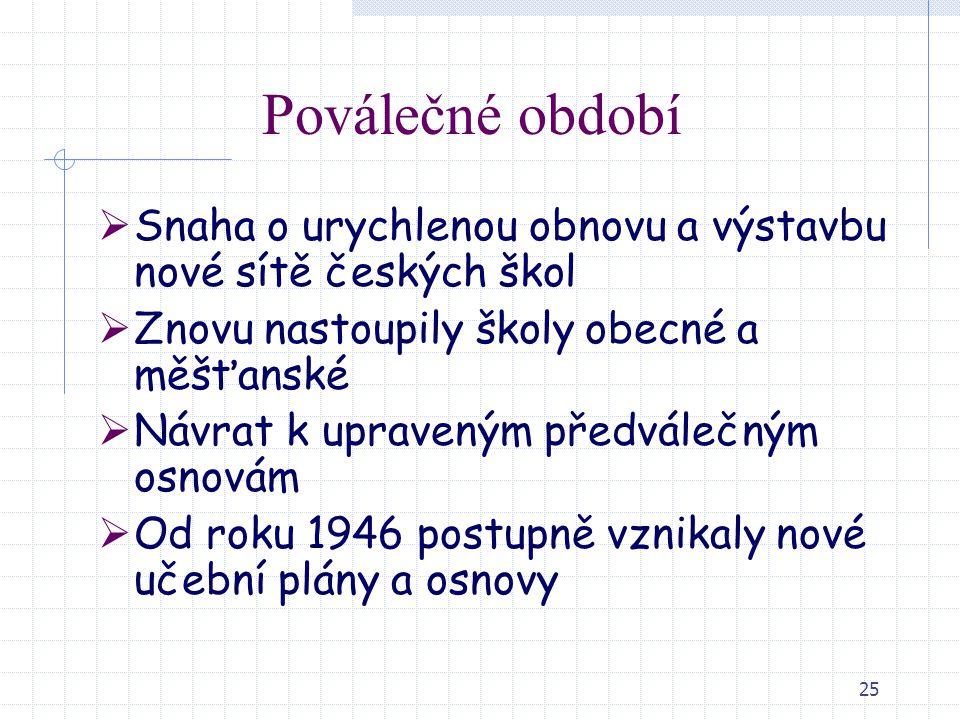 Poválečné období Snaha o urychlenou obnovu a výstavbu nové sítě českých škol. Znovu nastoupily školy obecné a měšťanské.