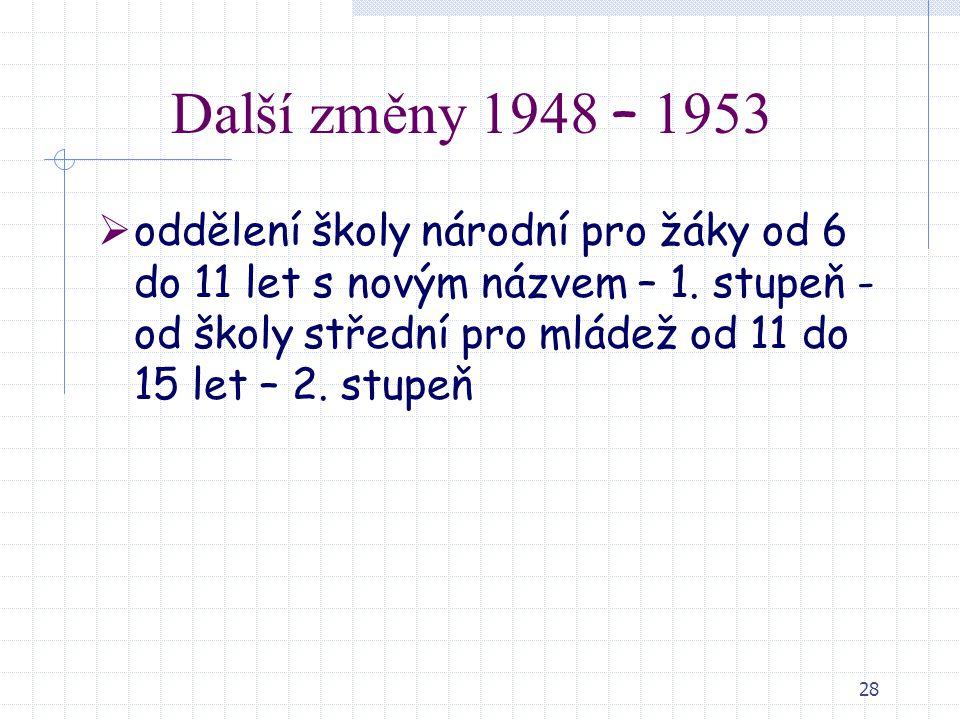 Další změny 1948 – 1953