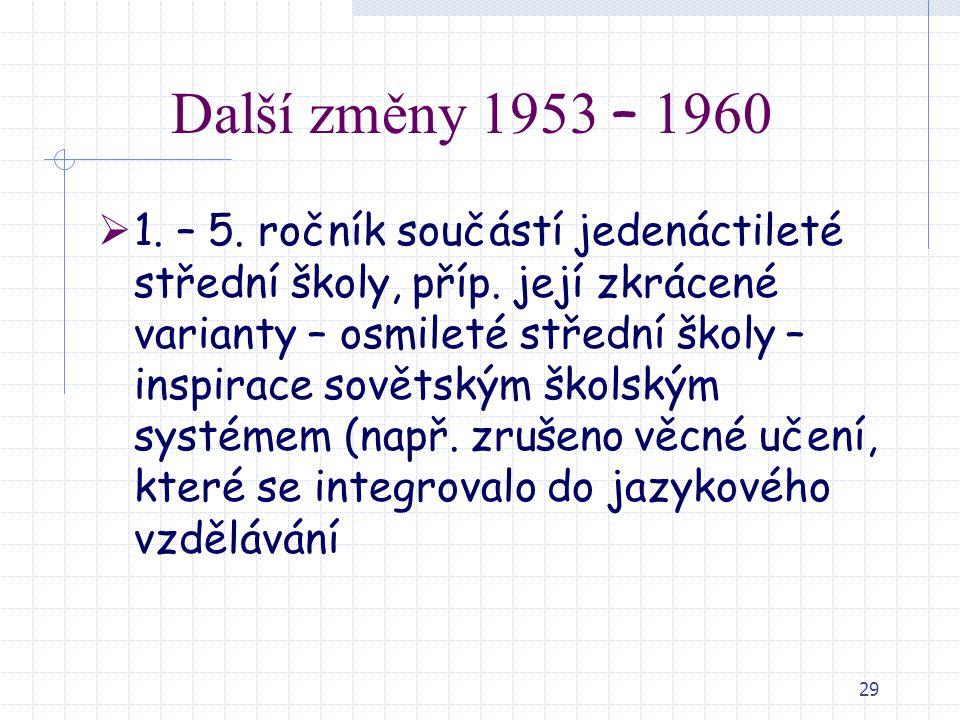 Další změny 1953 – 1960