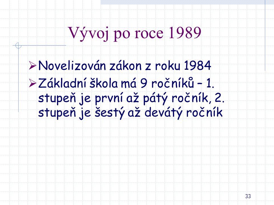 Vývoj po roce 1989 Novelizován zákon z roku 1984